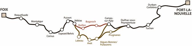 Le plan simplifié du Sentier Cathare